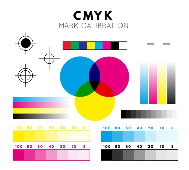 فرق بین رنگ بندی RGB و CMYK